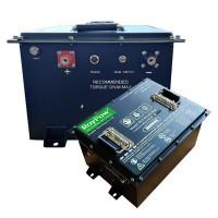 Veicoli Elettrici Batterie e Litio RoyPow - Fabbritek